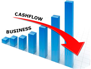 invoice discounting that improves your business cashflow